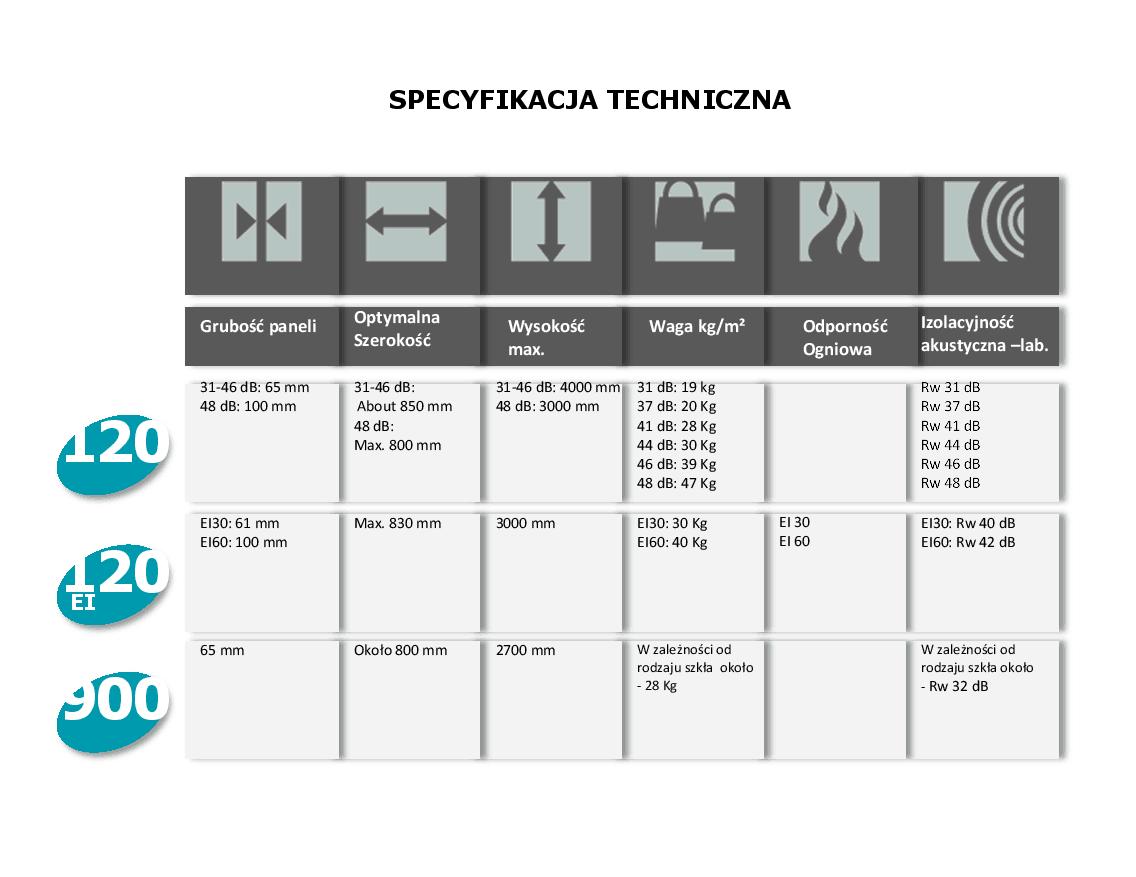 SWG_tech